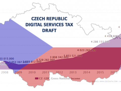 Czech Republic Digital Tax draft