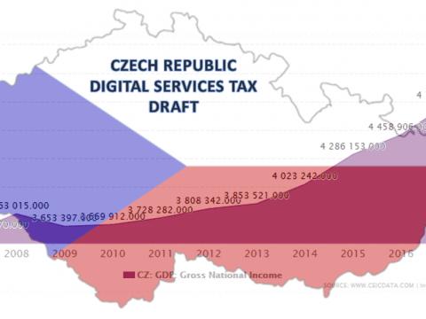 Czech Republic Digital Tax draft